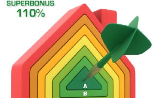 Agenzia delle Entrate - SuperEcoBonus 110%